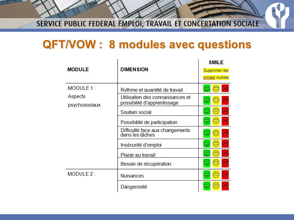 QFT/VOW : 8 modules avec questions