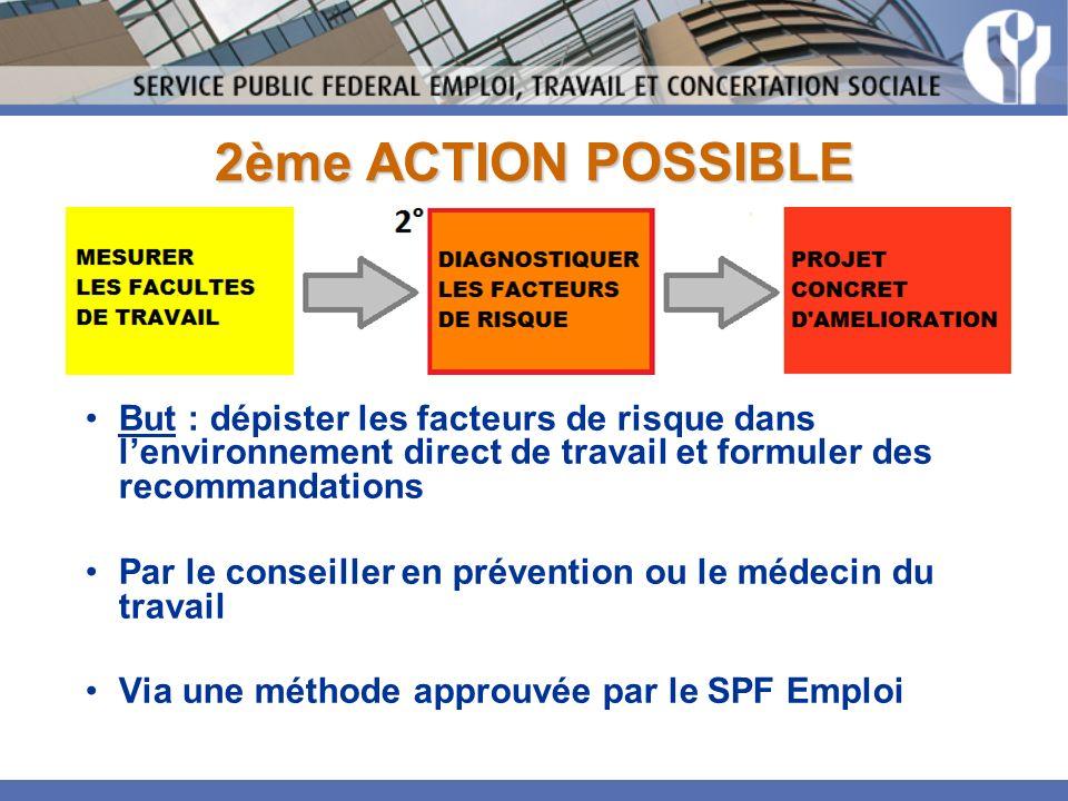 2ème ACTION POSSIBLE But : dépister les facteurs de risque dans lenvironnement direct de travail et formuler des recommandations Par le conseiller en