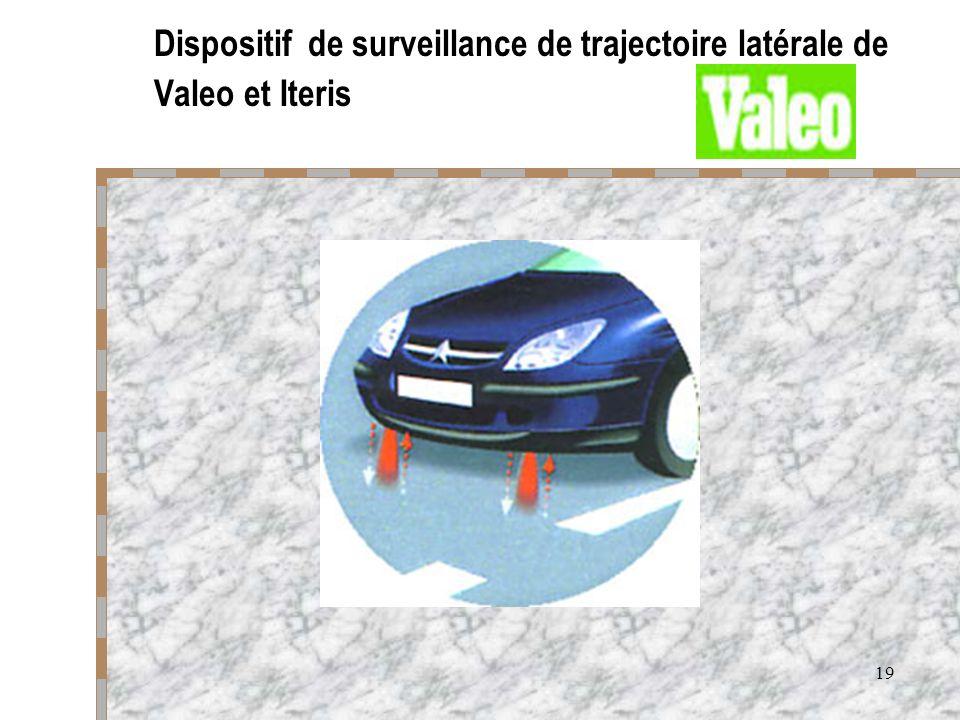 19 Dispositif de surveillance de trajectoire latérale de Valeo et Iteris