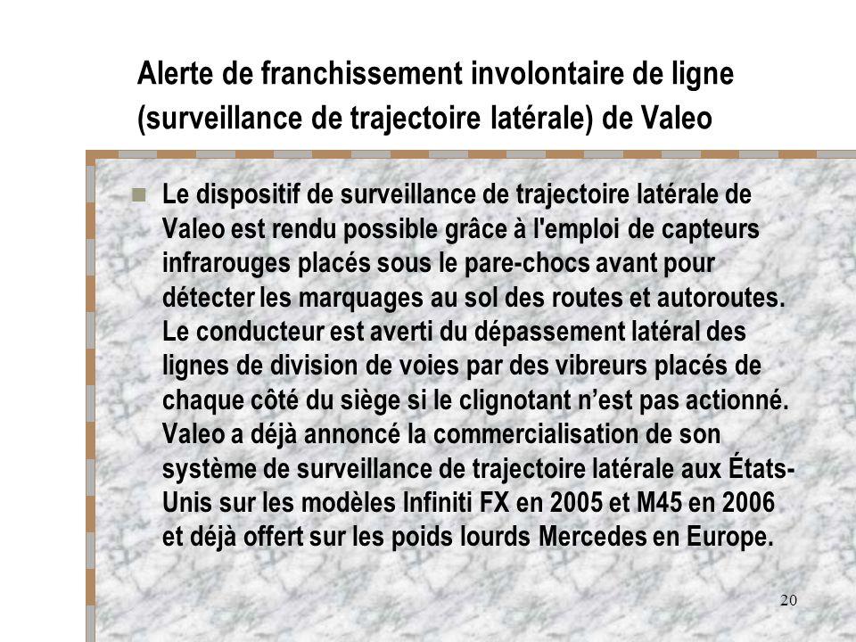 20 Alerte de franchissement involontaire de ligne (surveillance de trajectoire latérale) de Valeo Le dispositif de surveillance de trajectoire latéral