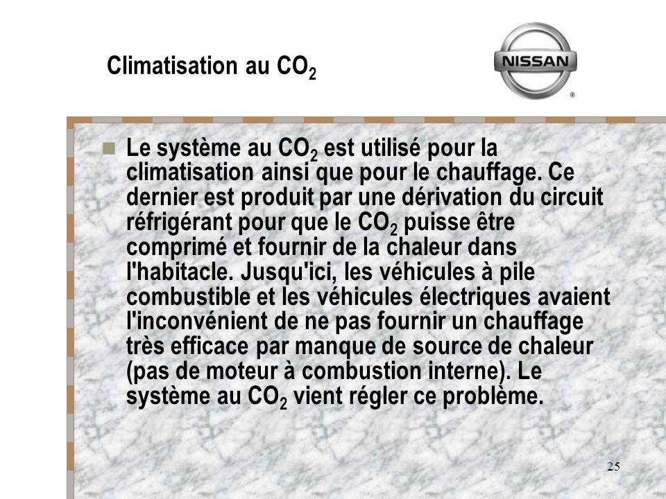 25 Climatisation au CO 2 Le système au CO 2 est utilisé pour la climatisation ainsi que pour le chauffage. Ce dernier est produit par une dérivation d