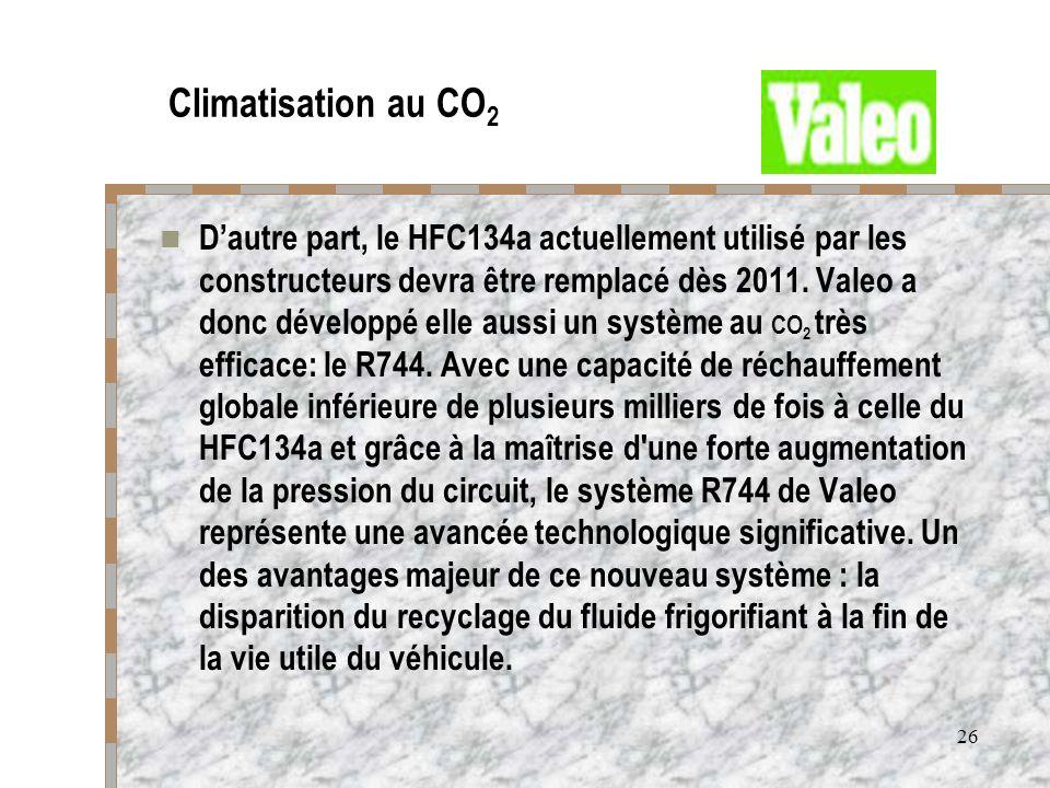 26 Climatisation au CO 2 Dautre part, le HFC134a actuellement utilisé par les constructeurs devra être remplacé dès 2011. Valeo a donc développé elle