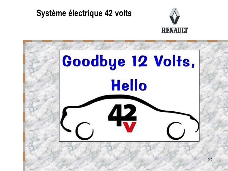 27 Système électrique 42 volts