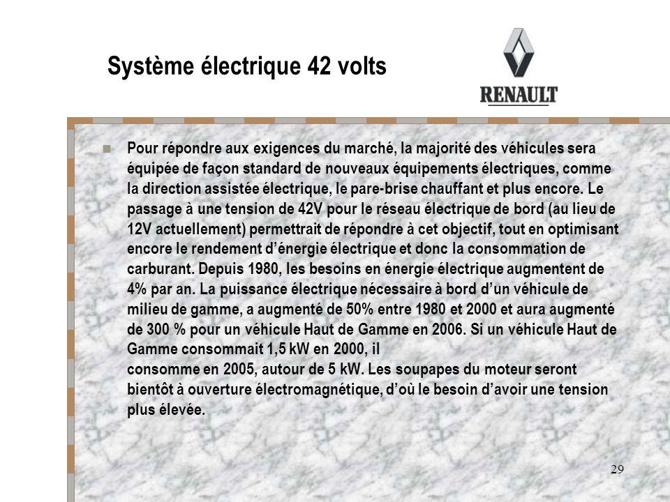 29 Système électrique 42 volts Pour répondre aux exigences du marché, la majorité des véhicules sera équipée de façon standard de nouveaux équipements
