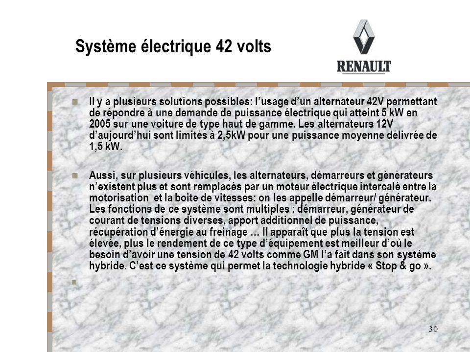 30 Système électrique 42 volts Il y a plusieurs solutions possibles: lusage dun alternateur 42V permettant de répondre à une demande de puissance élec