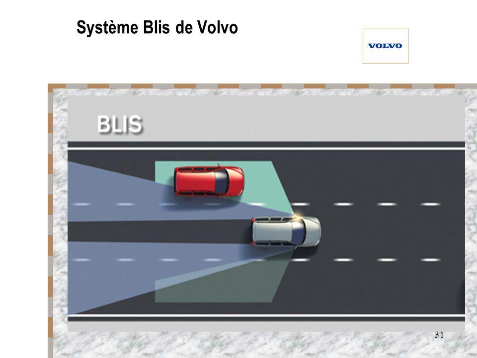 31 Système Blis de Volvo