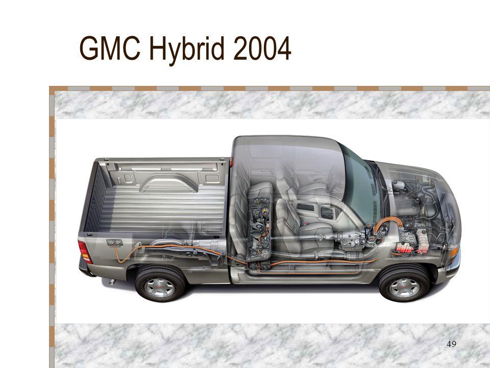 49 GMC Hybrid 2004