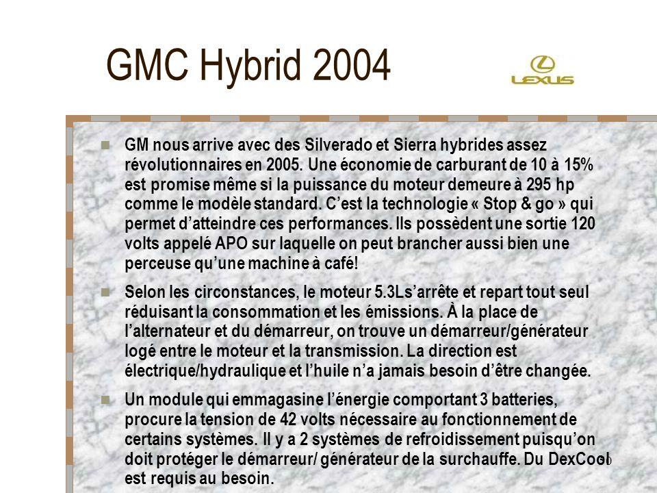 50 GMC Hybrid 2004 GM nous arrive avec des Silverado et Sierra hybrides assez révolutionnaires en 2005. Une économie de carburant de 10 à 15% est prom