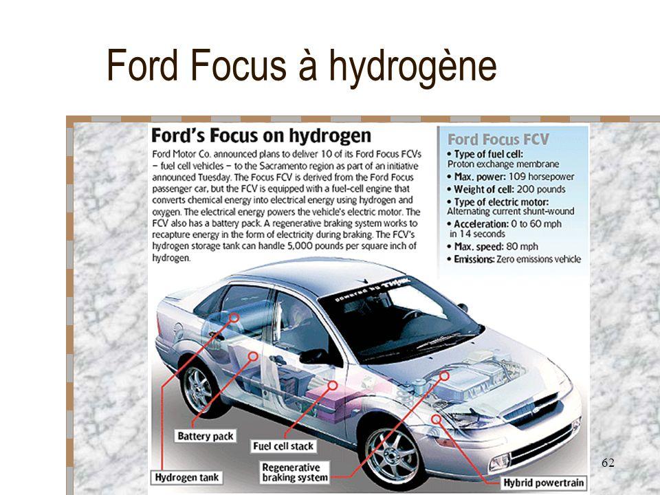 62 Ford Focus à hydrogène