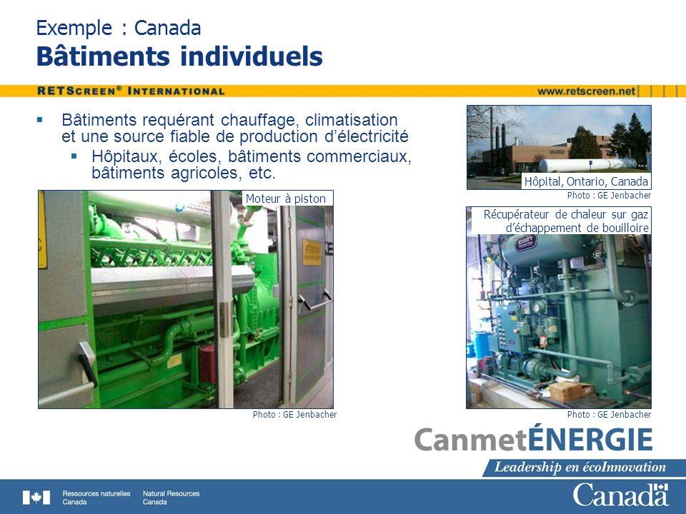 Exemple : Canada Bâtiments individuels Bâtiments requérant chauffage, climatisation et une source fiable de production délectricité Hôpitaux, écoles,