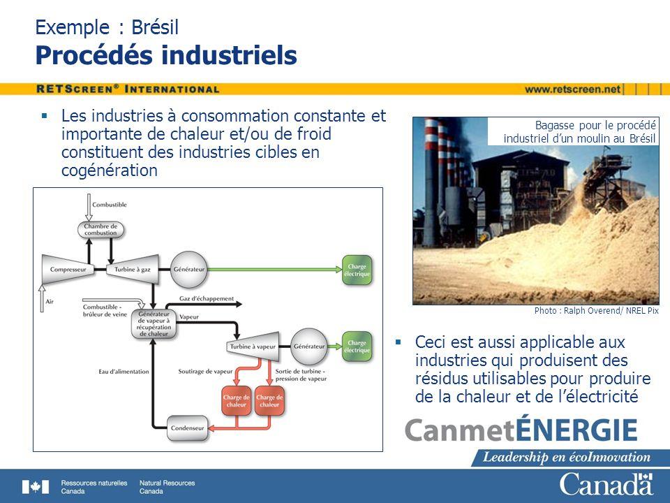 Exemple : Brésil Procédés industriels Les industries à consommation constante et importante de chaleur et/ou de froid constituent des industries cible