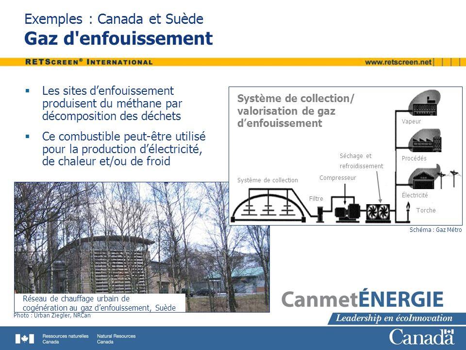 Exemples : Canada et Suède Gaz d'enfouissement Les sites denfouissement produisent du méthane par décomposition des déchets Ce combustible peut-être u