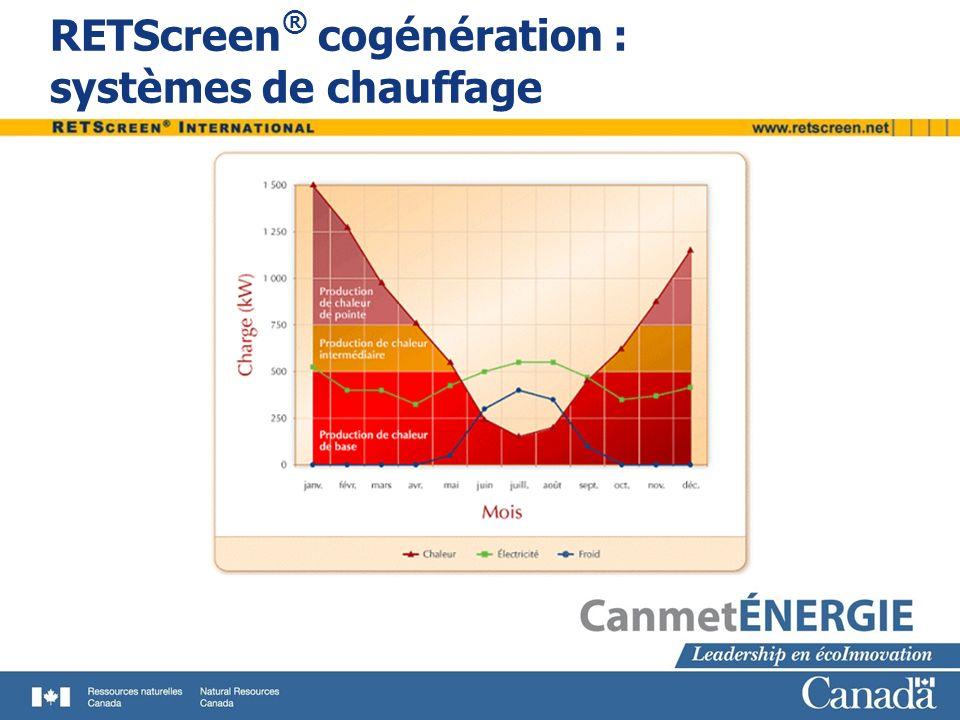 RETScreen ® cogénération : systèmes de chauffage