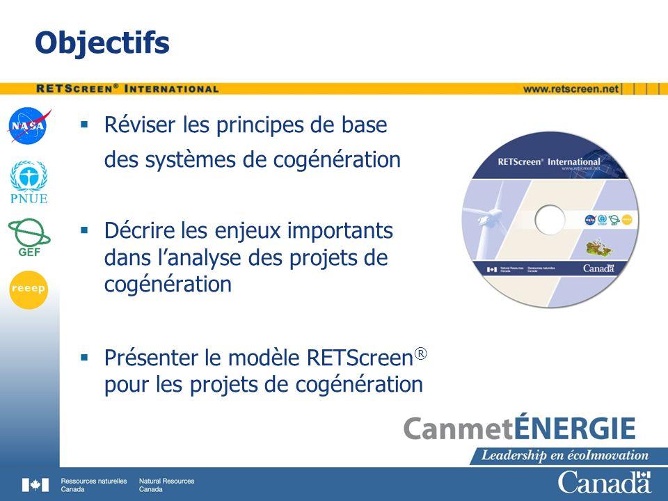 Objectifs Réviser les principes de base des systèmes de cogénération Décrire les enjeux importants dans lanalyse des projets de cogénération Présenter