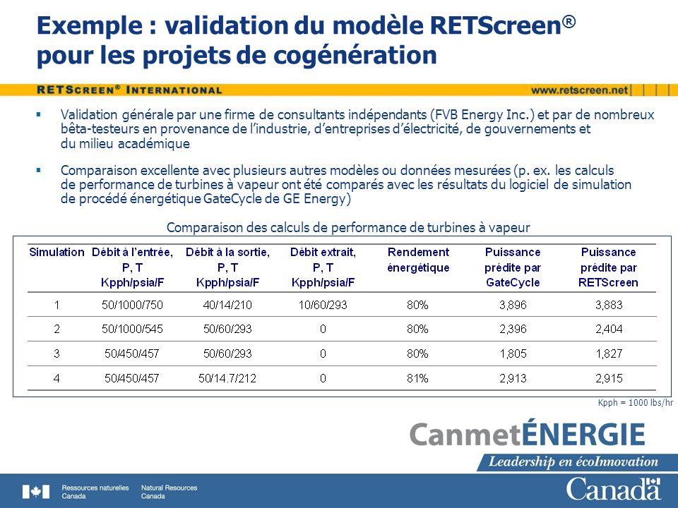 Exemple : validation du modèle RETScreen ® pour les projets de cogénération Validation générale par une firme de consultants indépendants (FVB Energy
