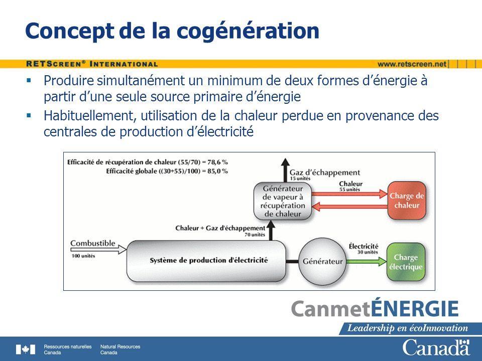 Concept de la cogénération Produire simultanément un minimum de deux formes dénergie à partir dune seule source primaire dénergie Habituellement, util