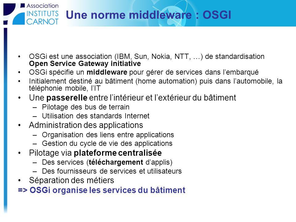 Une norme middleware : OSGI OSGi est une association (IBM, Sun, Nokia, NTT, …) de standardisation Open Service Gateway initiative OSGi spécifie un mid