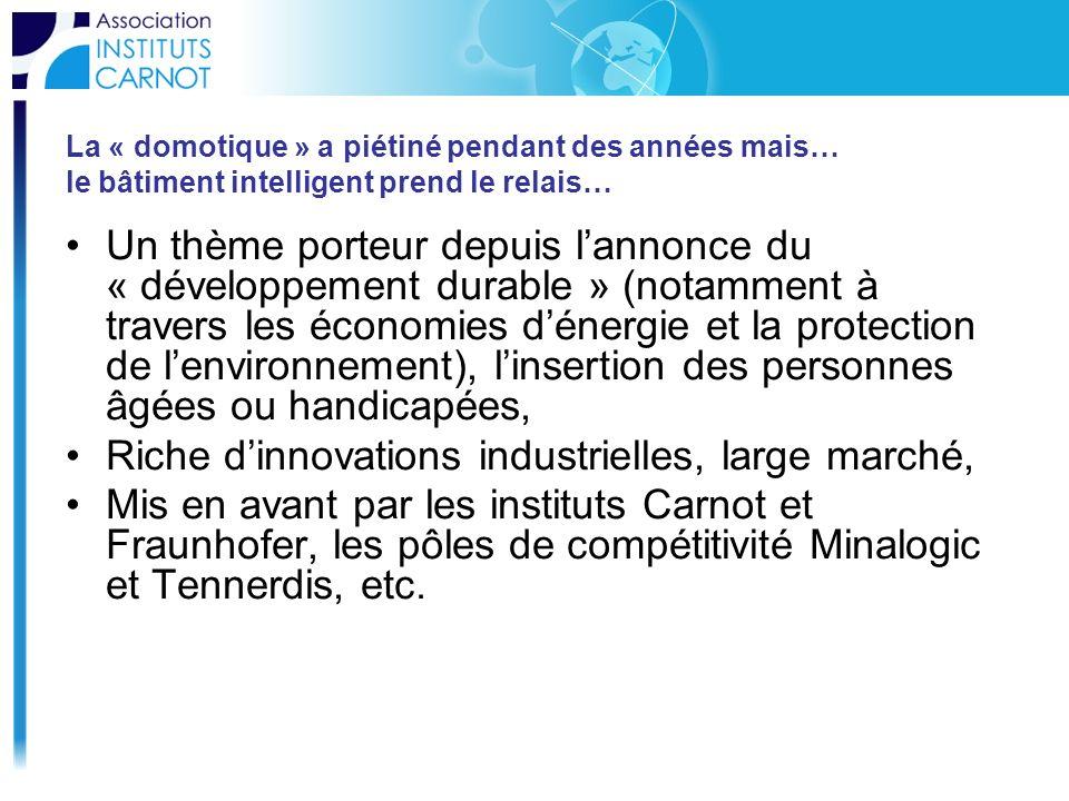 Un thème porteur depuis lannonce du « développement durable » (notamment à travers les économies dénergie et la protection de lenvironnement), linsert