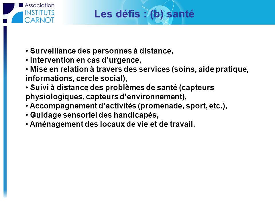 Les défis : (b) santé Surveillance des personnes à distance, Intervention en cas durgence, Mise en relation à travers des services (soins, aide pratiq