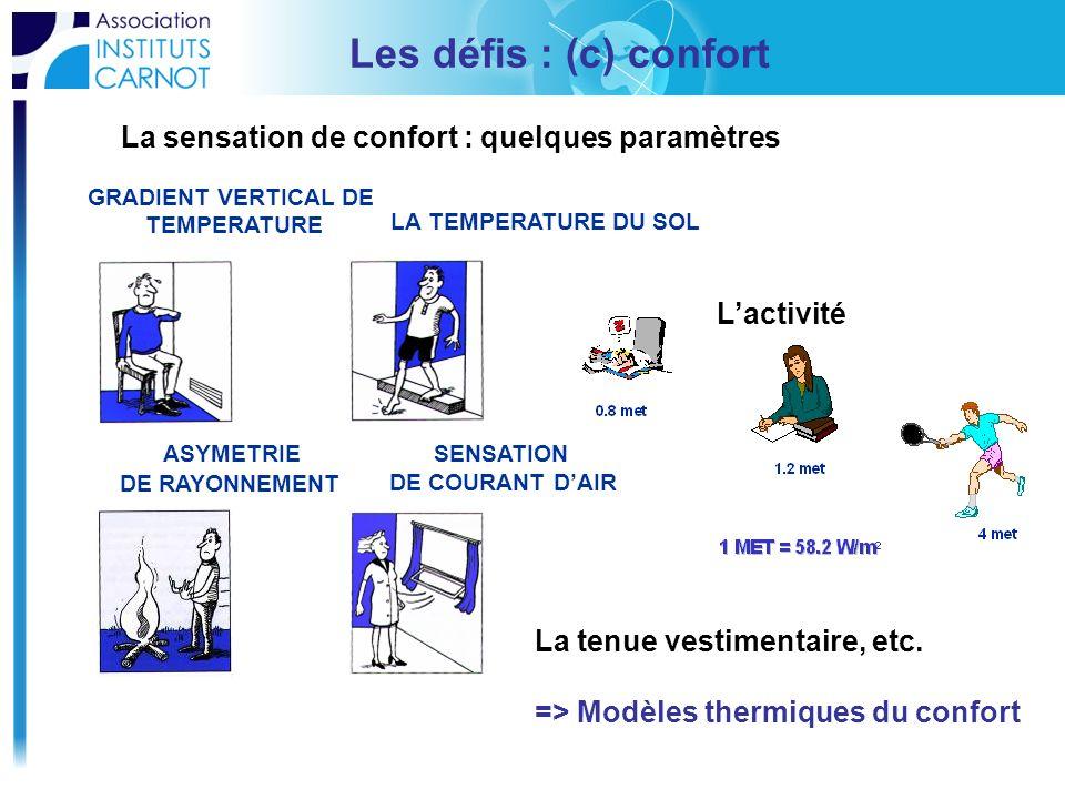 Les défis : (c) confort La sensation de confort : quelques paramètres GRADIENT VERTICAL DE TEMPERATURE ASYMETRIE DE RAYONNEMENT LA TEMPERATURE DU SOL