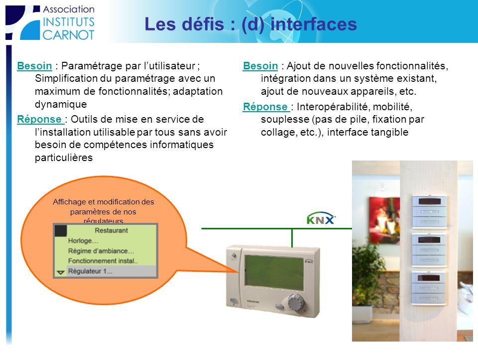 Les défis : (d) interfaces Besoin : Paramétrage par lutilisateur ; Simplification du paramétrage avec un maximum de fonctionnalités; adaptation dynami