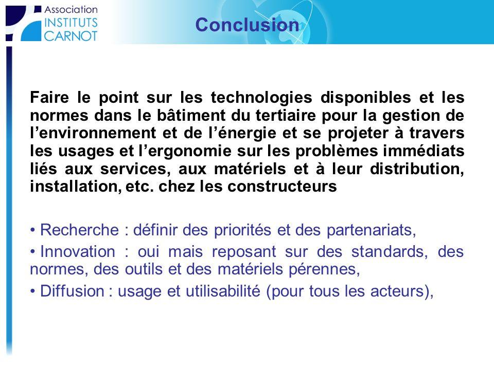 Conclusion Faire le point sur les technologies disponibles et les normes dans le bâtiment du tertiaire pour la gestion de lenvironnement et de lénergi