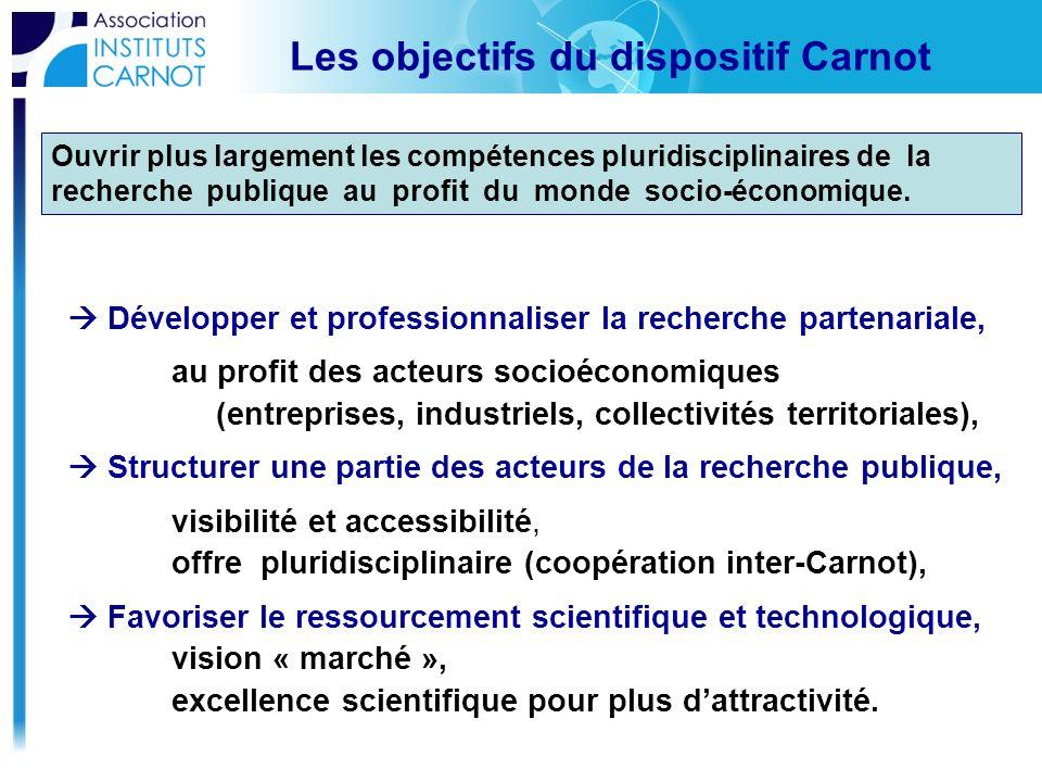Les objectifs du dispositif Carnot Ouvrir plus largement les compétences pluridisciplinaires de la recherche publique au profit du monde socio-économi