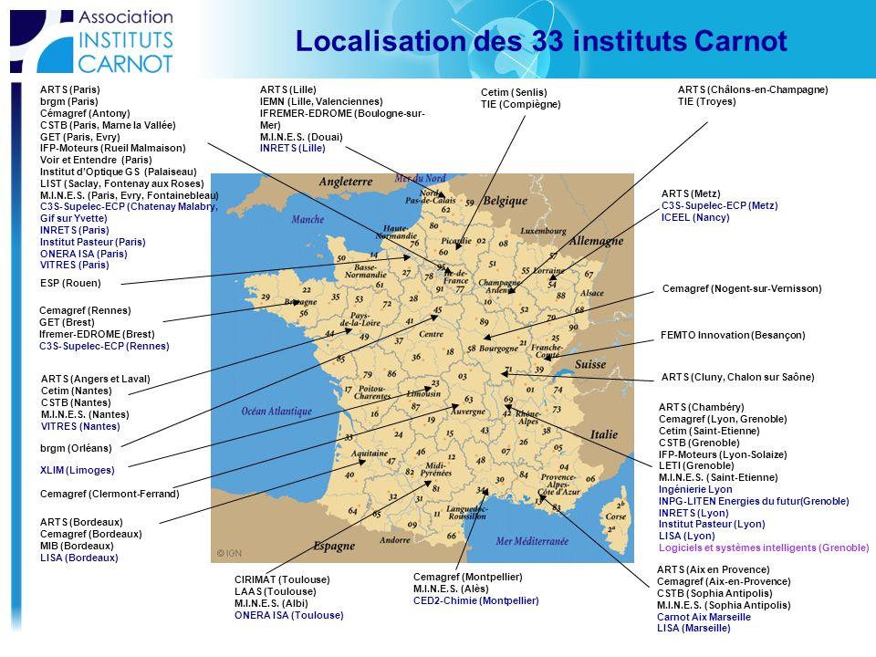 Cetim (Senlis) TIE (Compiègne) ARTS (Châlons-en-Champagne) TIE (Troyes) CIRIMAT (Toulouse) LAAS (Toulouse) M.I.N.E.S. (Albi) ONERA ISA (Toulouse) Cema