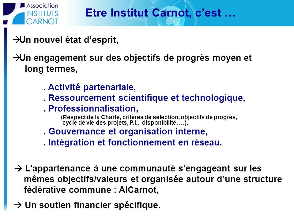 Etre Institut Carnot, cest … Un nouvel état desprit, Un engagement sur des objectifs de progrès moyen et long termes,. Activité partenariale,. Ressour