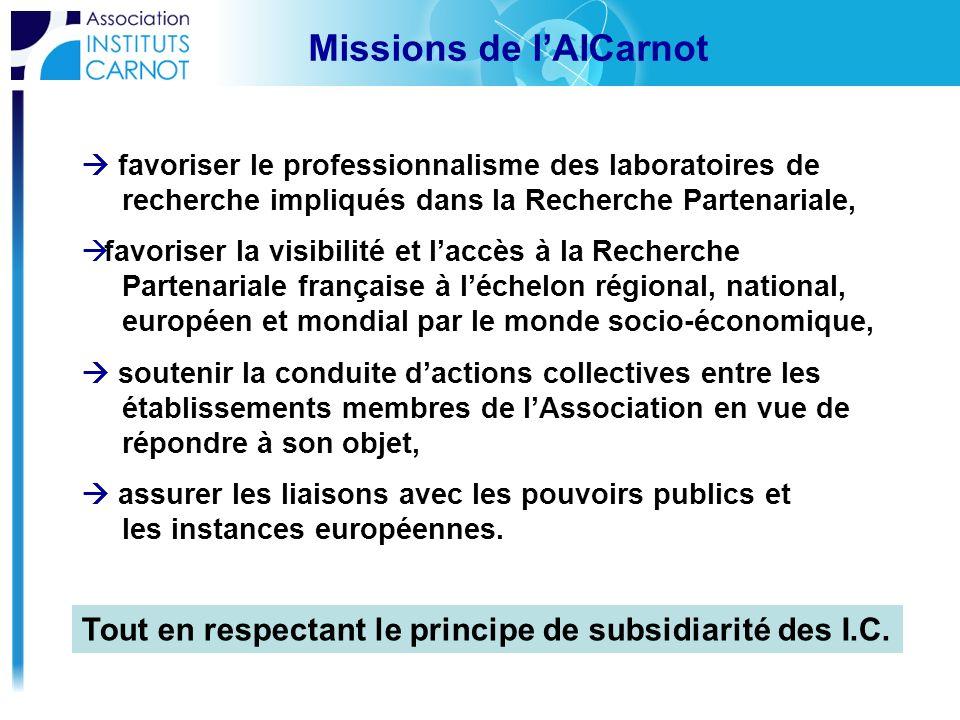 Missions de lAICarnot favoriser le professionnalisme des laboratoires de recherche impliqués dans la Recherche Partenariale, favoriser la visibilité e