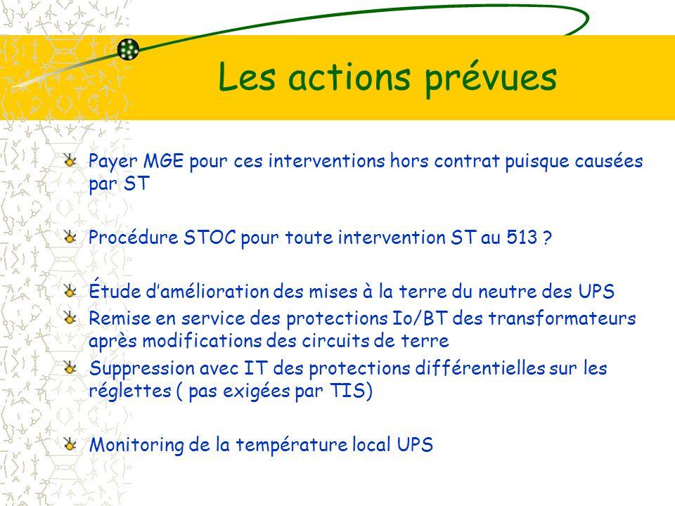Les actions prévues Payer MGE pour ces interventions hors contrat puisque causées par ST Procédure STOC pour toute intervention ST au 513 .