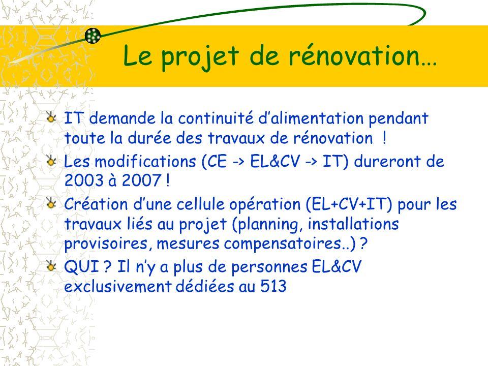 Le projet de rénovation… IT demande la continuité dalimentation pendant toute la durée des travaux de rénovation .