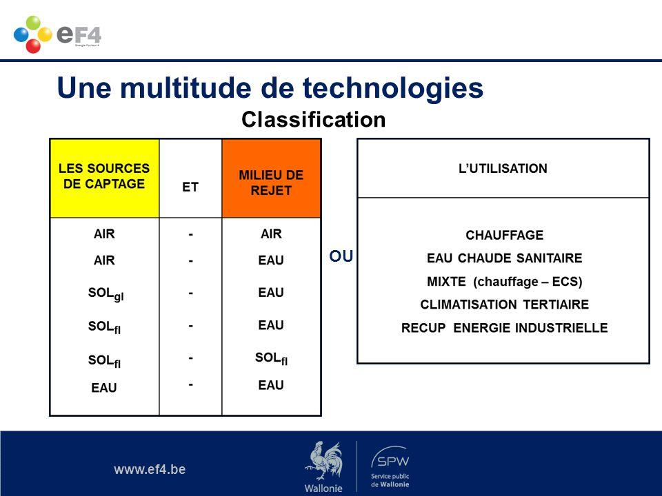 www.ef4.be Classification OU Une multitude de technologies