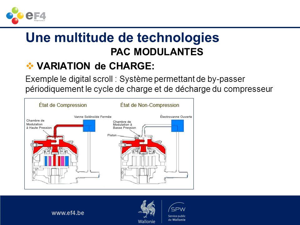 www.ef4.be VARIATION de CHARGE: Exemple le digital scroll : Système permettant de by-passer périodiquement le cycle de charge et de décharge du compre