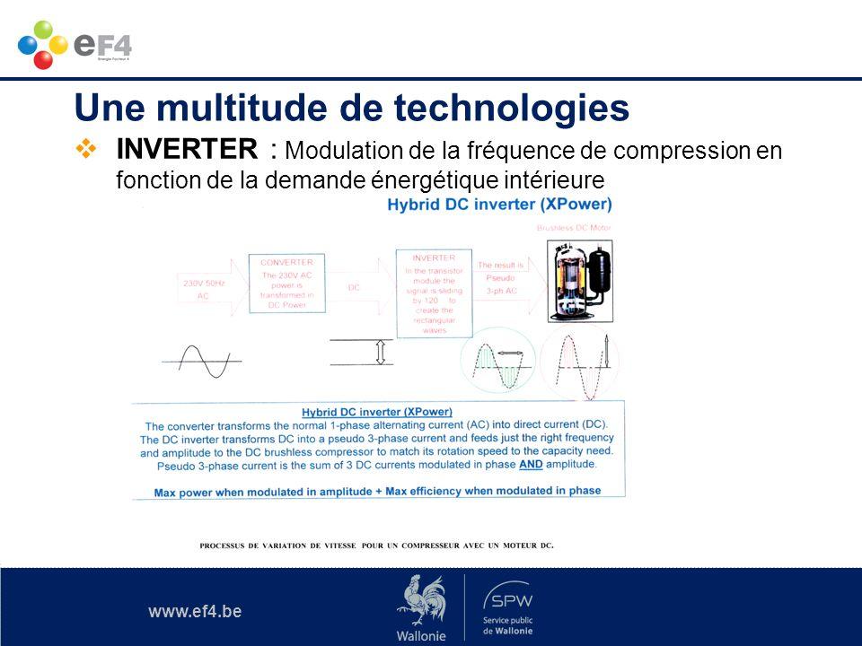 www.ef4.be INVERTER : Modulation de la fréquence de compression en fonction de la demande énergétique intérieure Une multitude de technologies