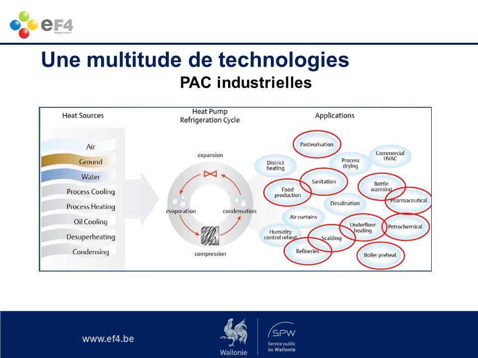 www.ef4.be PAC industrielles Une multitude de technologies