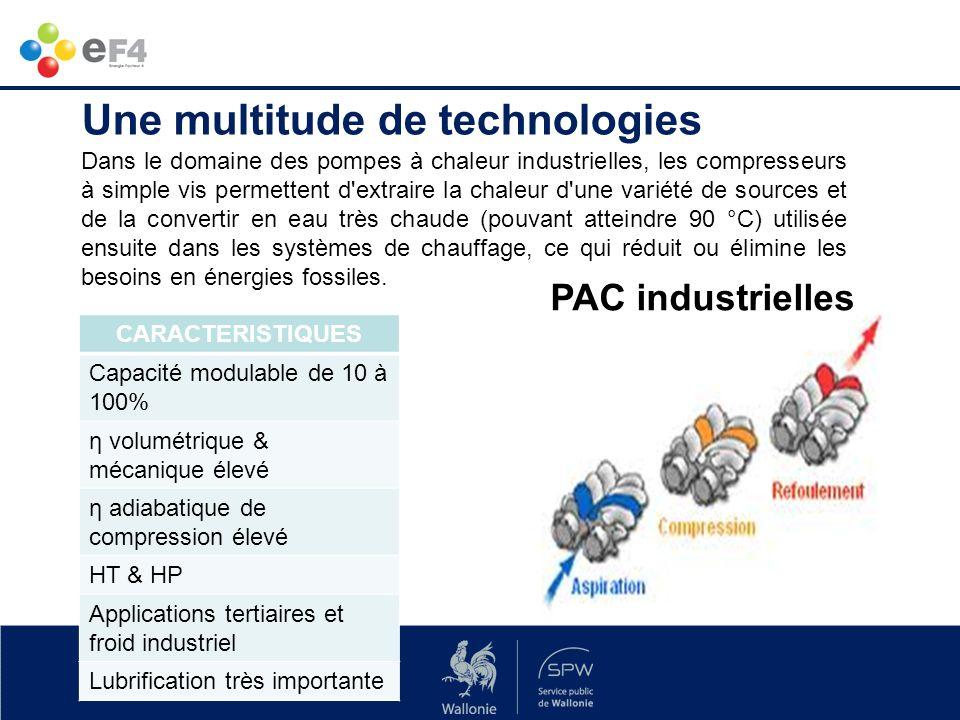 www.ef4.be Dans le domaine des pompes à chaleur industrielles, les compresseurs à simple vis permettent d'extraire la chaleur d'une variété de sources