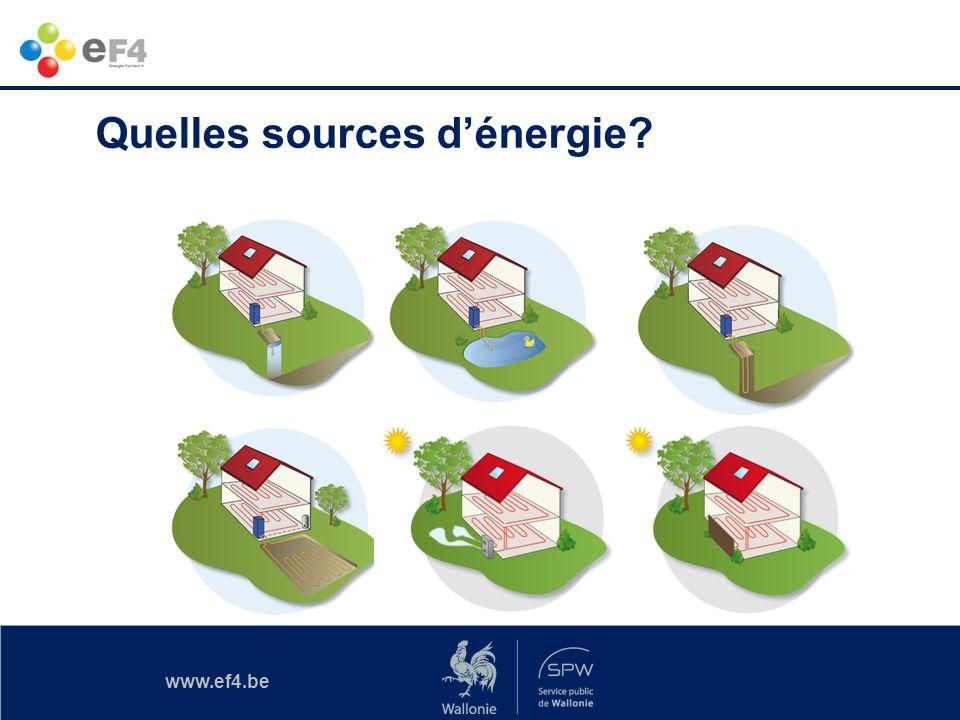 www.ef4.be Quelles sources dénergie?