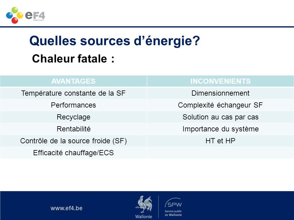 www.ef4.be Chaleur fatale : AVANTAGESINCONVENIENTS Température constante de la SFDimensionnement PerformancesComplexité échangeur SF RecyclageSolution