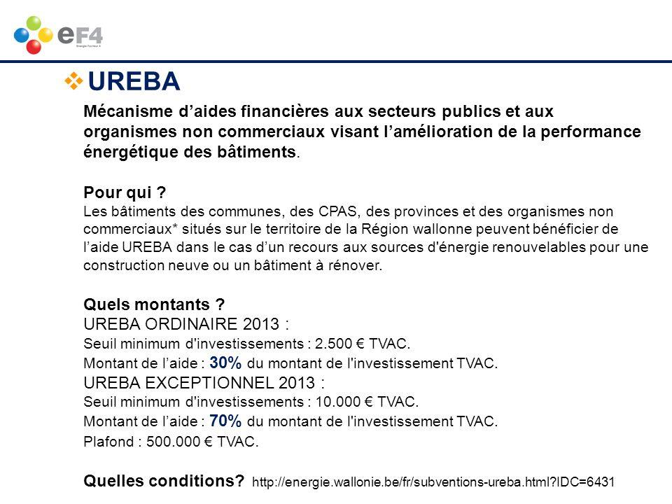www.ef4.be Mécanisme daides financières aux secteurs publics et aux organismes non commerciaux visant lamélioration de la performance énergétique des