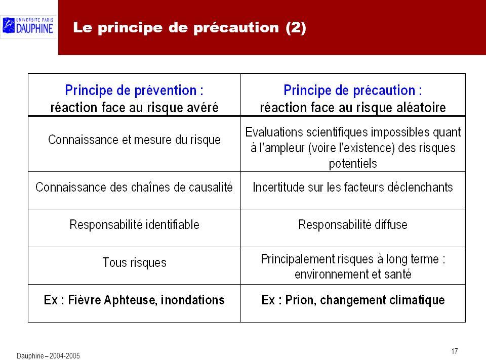 17 Dauphine – 2004-2005 Le principe de précaution (2)
