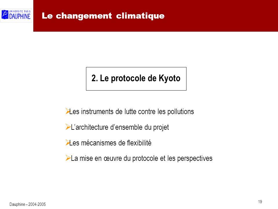 19 Dauphine – 2004-2005 Le changement climatique 2.