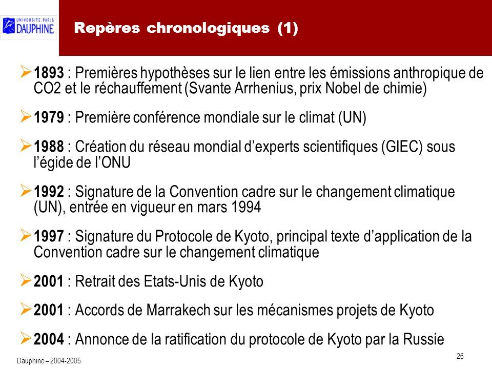 26 Dauphine – 2004-2005 Repères chronologiques (1) 1893 : Premières hypothèses sur le lien entre les émissions anthropique de CO2 et le réchauffement (Svante Arrhenius, prix Nobel de chimie) 1979 : Première conférence mondiale sur le climat (UN) 1988 : Création du réseau mondial dexperts scientifiques (GIEC) sous légide de lONU 1992 : Signature de la Convention cadre sur le changement climatique (UN), entrée en vigueur en mars 1994 1997 : Signature du Protocole de Kyoto, principal texte dapplication de la Convention cadre sur le changement climatique 2001 : Retrait des Etats-Unis de Kyoto 2001 : Accords de Marrakech sur les mécanismes projets de Kyoto 2004 : Annonce de la ratification du protocole de Kyoto par la Russie