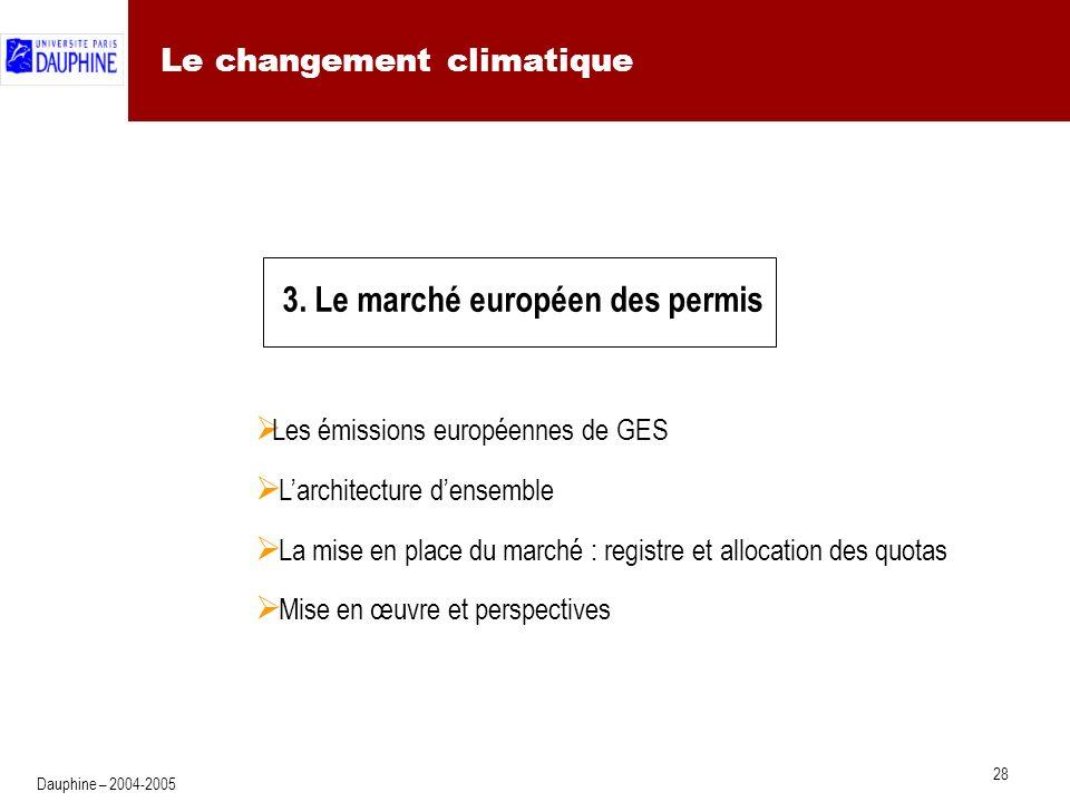 28 Dauphine – 2004-2005 Le changement climatique 3.