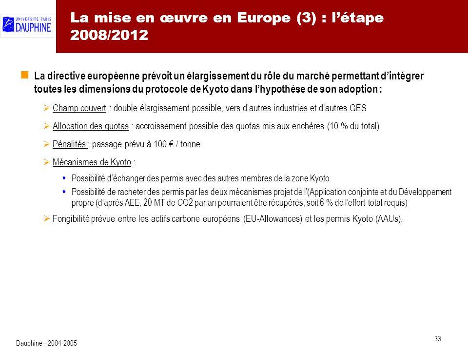 33 Dauphine – 2004-2005 La mise en œuvre en Europe (3) : létape 2008/2012 La directive européenne prévoit un élargissement du rôle du marché permettant dintégrer toutes les dimensions du protocole de Kyoto dans lhypothèse de son adoption : Champ couvert : double élargissement possible, vers dautres industries et dautres GES Allocation des quotas : accroissement possible des quotas mis aux enchères (10 % du total) Pénalités : passage prévu à 100 / tonne Mécanismes de Kyoto : Possibilité déchanger des permis avec des autres membres de la zone Kyoto Possibilité de racheter des permis par les deux mécanismes projet de l(Application conjointe et du Développement propre (daprès AEE, 20 MT de CO2 par an pourraient être récupérés, soit 6 % de leffort total requis) Fongibilité prévue entre les actifs carbone européens (EU-Allowances) et les permis Kyoto (AAUs).