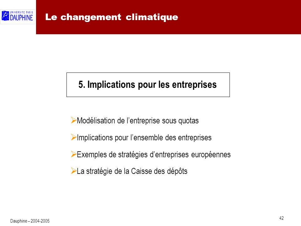 42 Dauphine – 2004-2005 Le changement climatique 5.
