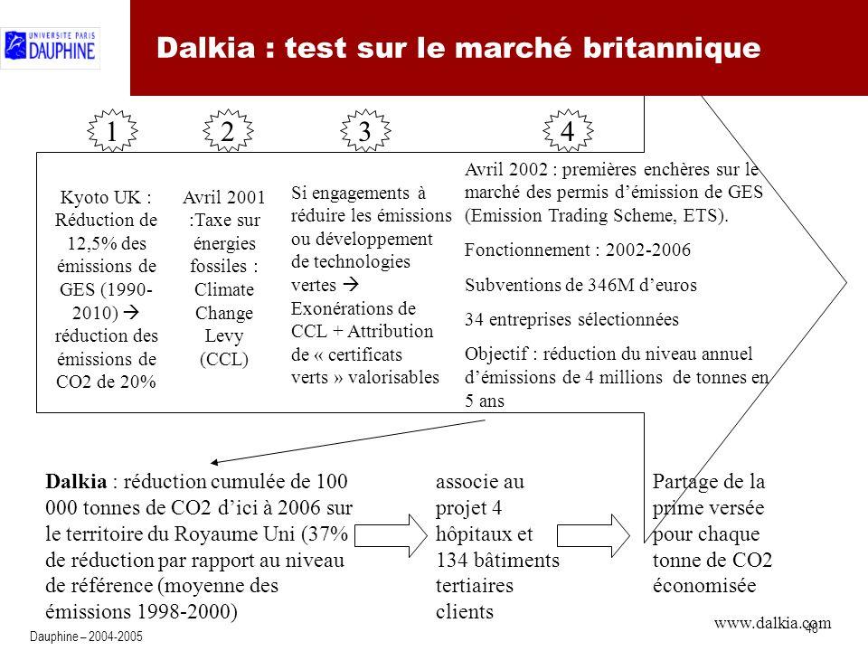 48 Dauphine – 2004-2005 Kyoto UK : Réduction de 12,5% des émissions de GES (1990- 2010) réduction des émissions de CO2 de 20% Avril 2001 :Taxe sur énergies fossiles : Climate Change Levy (CCL) Si engagements à réduire les émissions ou développement de technologies vertes Exonérations de CCL + Attribution de « certificats verts » valorisables Avril 2002 : premières enchères sur le marché des permis démission de GES (Emission Trading Scheme, ETS).