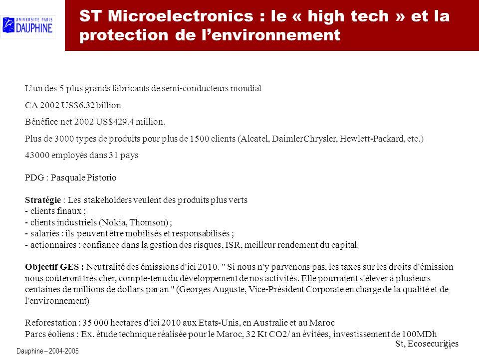 51 Dauphine – 2004-2005 ST Microelectronics : le « high tech » et la protection de lenvironnement Lun des 5 plus grands fabricants de semi-conducteurs mondial CA 2002 US$6.32 billion Bénéfice net 2002 US$429.4 million.