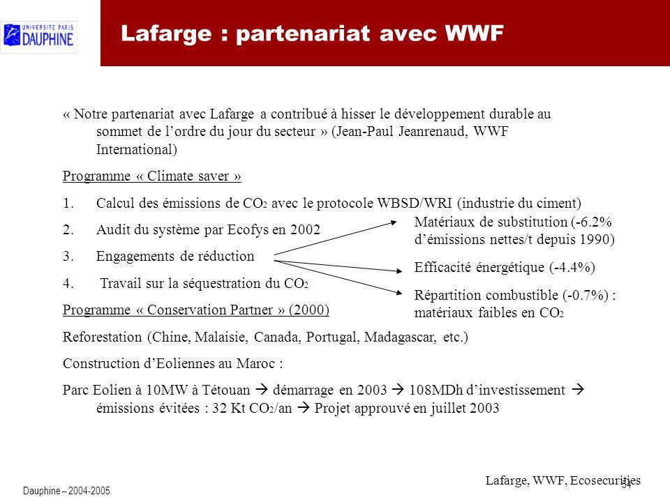 54 Dauphine – 2004-2005 Lafarge : partenariat avec WWF « Notre partenariat avec Lafarge a contribué à hisser le développement durable au sommet de lordre du jour du secteur » (Jean-Paul Jeanrenaud, WWF International) Programme « Climate saver » 1.Calcul des émissions de CO 2 avec le protocole WBSD/WRI (industrie du ciment) 2.Audit du système par Ecofys en 2002 3.Engagements de réduction 4.