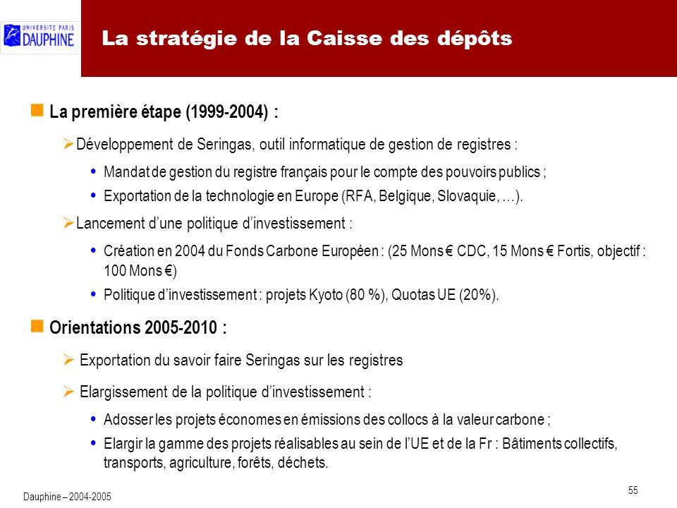 55 Dauphine – 2004-2005 La stratégie de la Caisse des dépôts La première étape (1999-2004) : Développement de Seringas, outil informatique de gestion de registres : Mandat de gestion du registre français pour le compte des pouvoirs publics ; Exportation de la technologie en Europe (RFA, Belgique, Slovaquie, …).